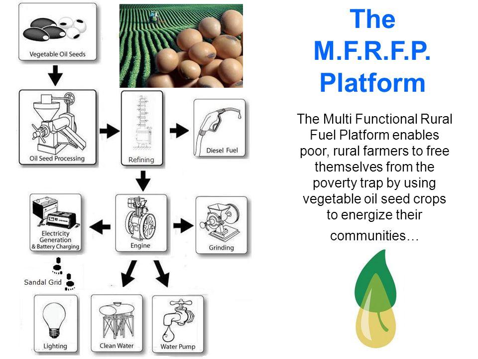 The M.F.R.F.P.