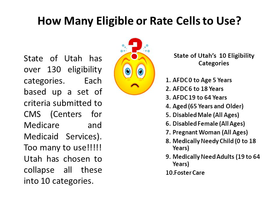 How Many Eligible or Rate Cells to Use? State of Utah's 10 Eligibility Categories 1.AFDC 0 to Age 5 Years 2.AFDC 6 to 18 Years 3.AFDC 19 to 64 Years 4