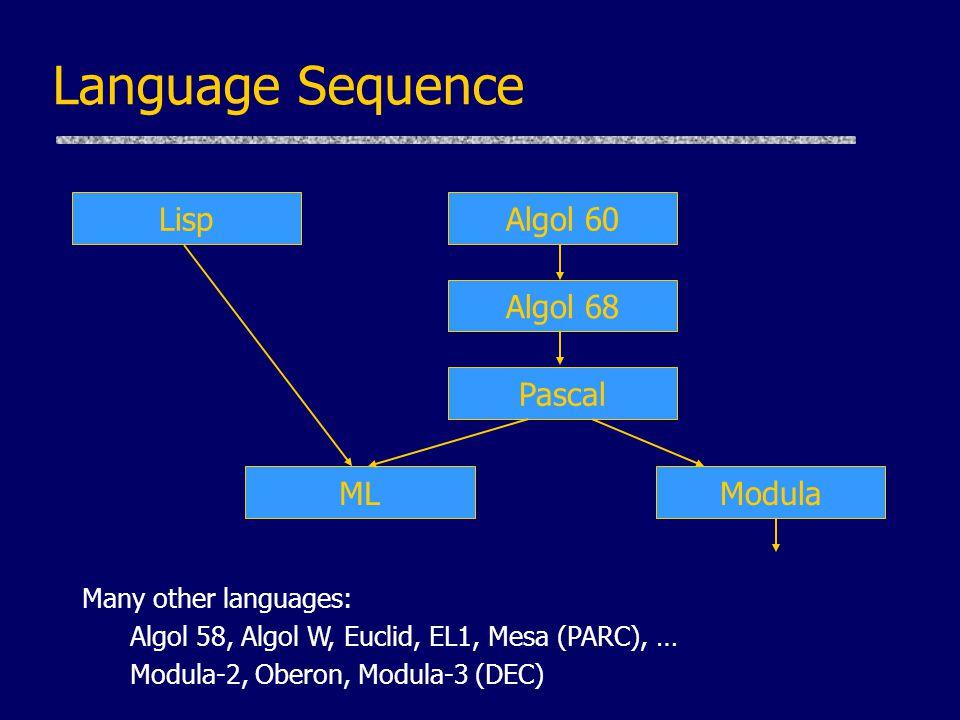 Language Sequence Algol 60 Algol 68 Pascal MLModula Lisp Many other languages: Algol 58, Algol W, Euclid, EL1, Mesa (PARC), … Modula-2, Oberon, Modula-3 (DEC)