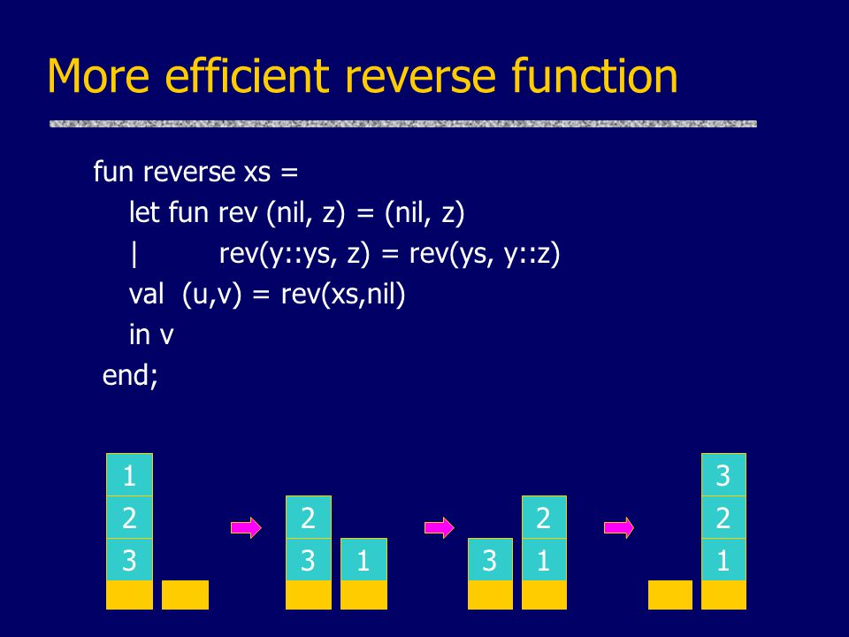 More efficient reverse function fun reverse xs = let fun rev (nil, z) = (nil, z) | rev(y::ys, z) = rev(ys, y::z) val (u,v) = rev(xs,nil) in v end; 1 2 3 1 2 31 2 3 1 2 3