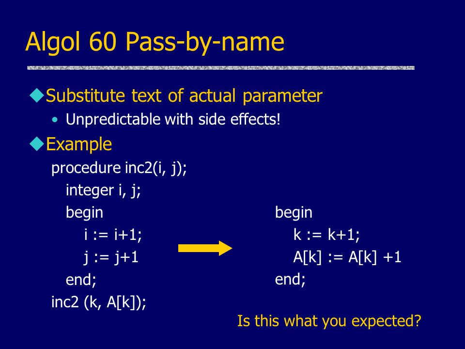 Algol 60 Pass-by-name uSubstitute text of actual parameter Unpredictable with side effects.