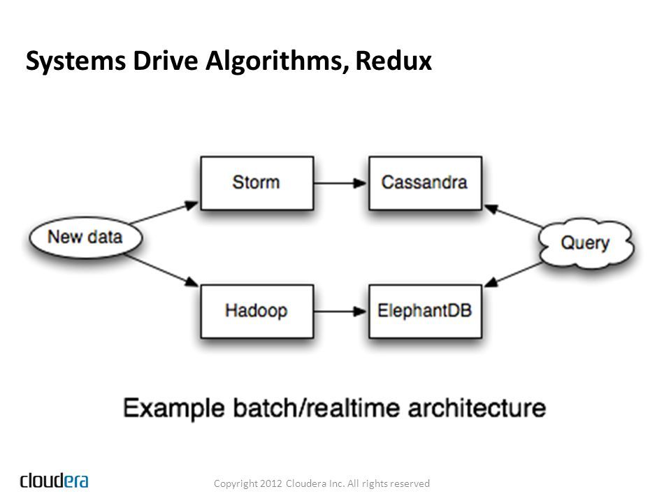 Systems Drive Algorithms, Redux Copyright 2012 Cloudera Inc. All rights reserved