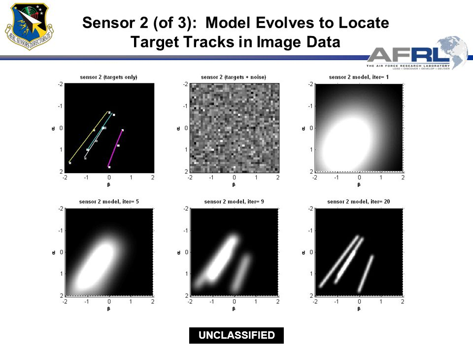 Sensor 2 (of 3): Model Evolves to Locate Target Tracks in Image Data UNCLASSIFIED