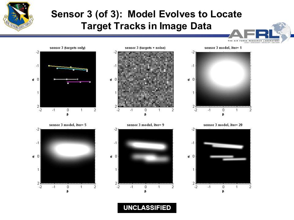 Sensor 3 (of 3): Model Evolves to Locate Target Tracks in Image Data UNCLASSIFIED