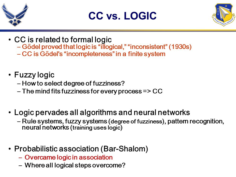DYNAMIC LOGIC overcame logic limitations CC is related to logic –CC is Gödel s incompleteness in a finite system –Logic pervaded all algorithms and neural networks in the past  rule systems, fuzzy systems (degree of fuzziness), pattern recognition, neural networks (training uses logical statements) Dynamic Logic is a process-logic – from vague to crisp (statements, targets, decisions…) Overcomes CC –Fast algorithms
