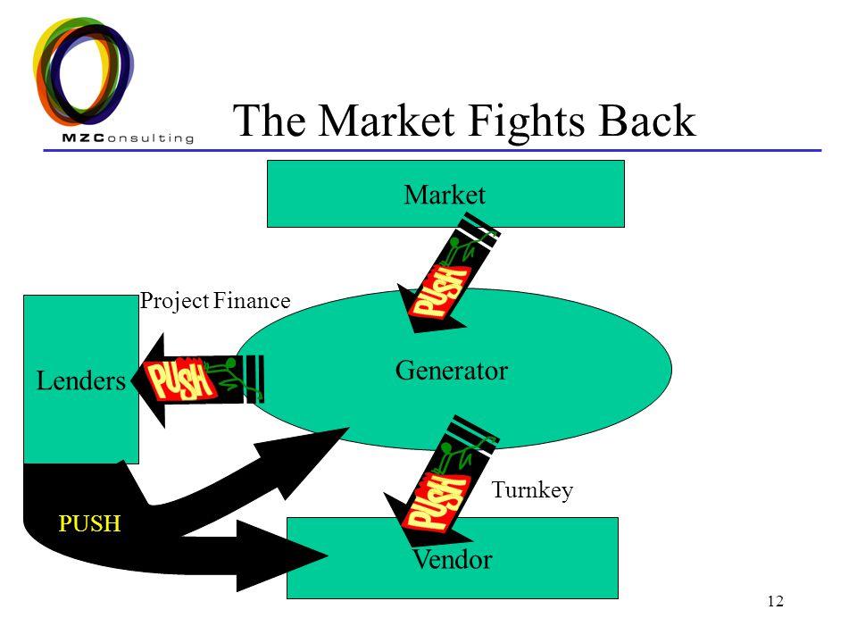 12 The Market Fights Back Generator Market Vendor Lenders Project Finance Turnkey PUSH