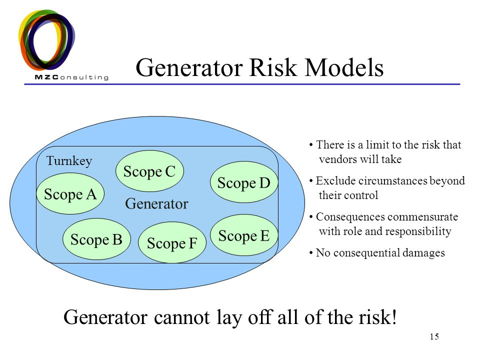 15 Generator Risk Models Generator Turnkey Scope B Scope A Scope F Scope E Scope C Scope D There is a limit to the risk that vendors will take Exclude circumstances beyond their control Consequences commensurate with role and responsibility No consequential damages Generator cannot lay off all of the risk!