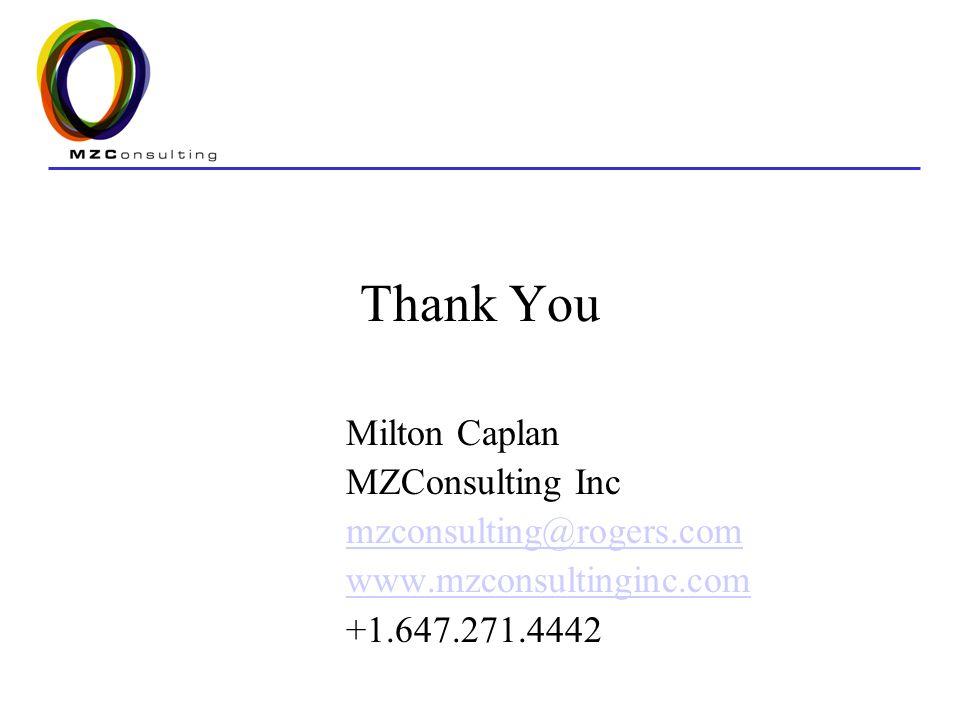 Thank You Milton Caplan MZConsulting Inc mzconsulting@rogers.com www.mzconsultinginc.com +1.647.271.4442