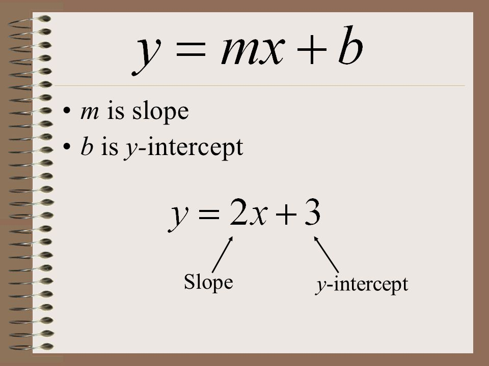 m is slope b is y-intercept Slope y-intercept