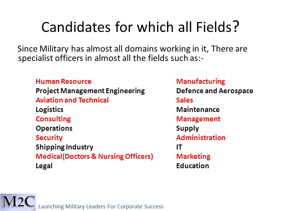 Candidates for which all Fields .