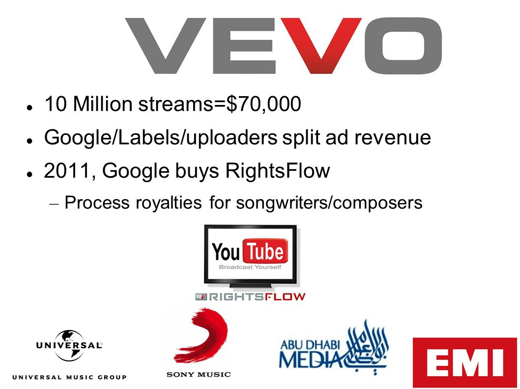10 Million streams=$70,000 Google/Labels/uploaders split ad revenue 2011, Google buys RightsFlow – Process royalties for songwriters/composers