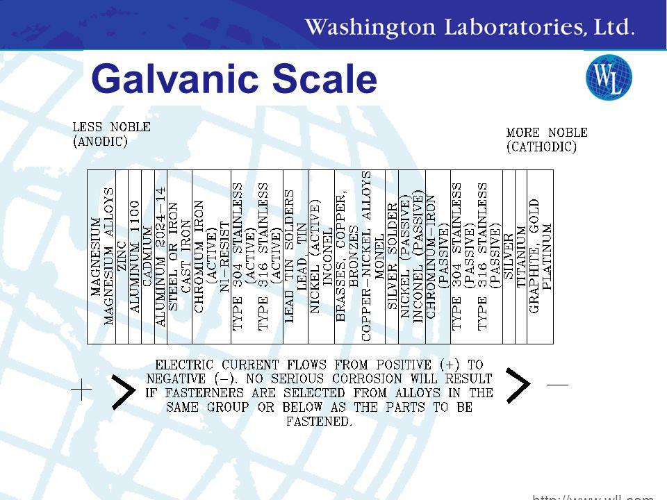 Galvanic Scale http://www.wll.com