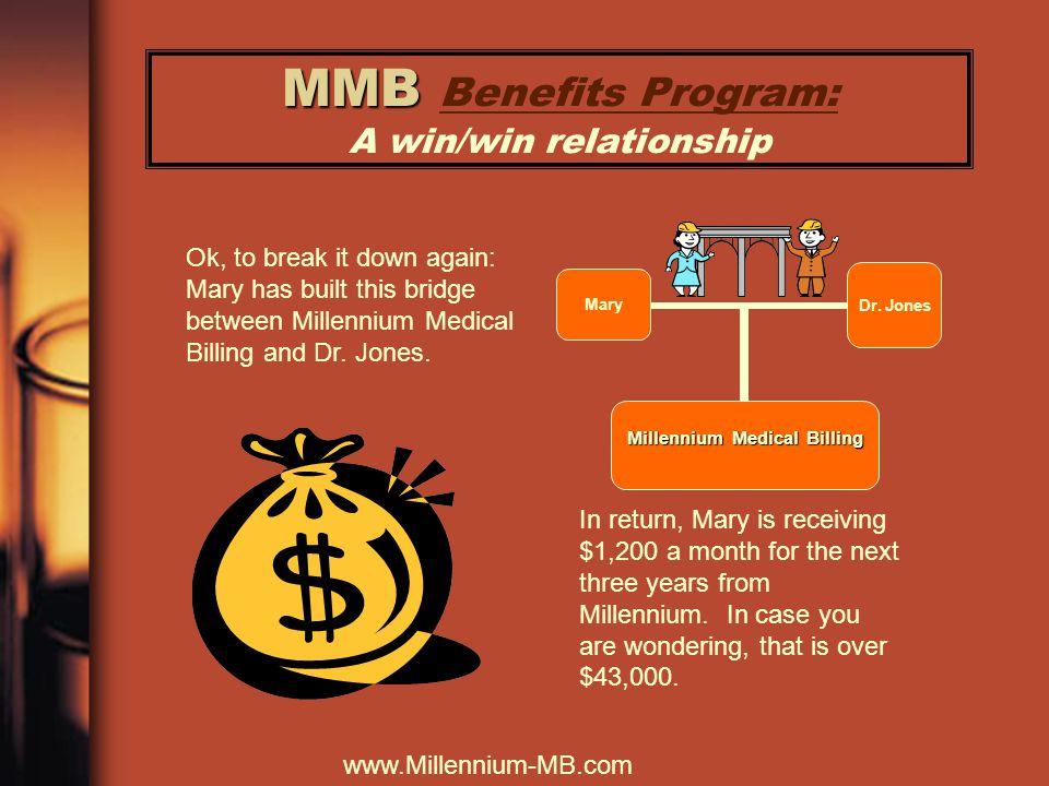 MMB MMB Benefits Program: A win/win relationship Millennium Medical Billing MaryDr. Jones Ok, to break it down again: Mary has built this bridge betwe