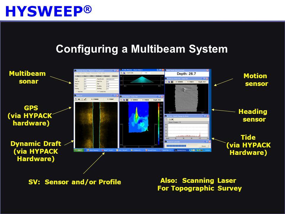 HYSWEEP ® Configuring a Multibeam System Multibeam sonar GPS (via HYPACK hardware) Motion sensor Heading sensor Dynamic Draft (via HYPACK Hardware) Ti