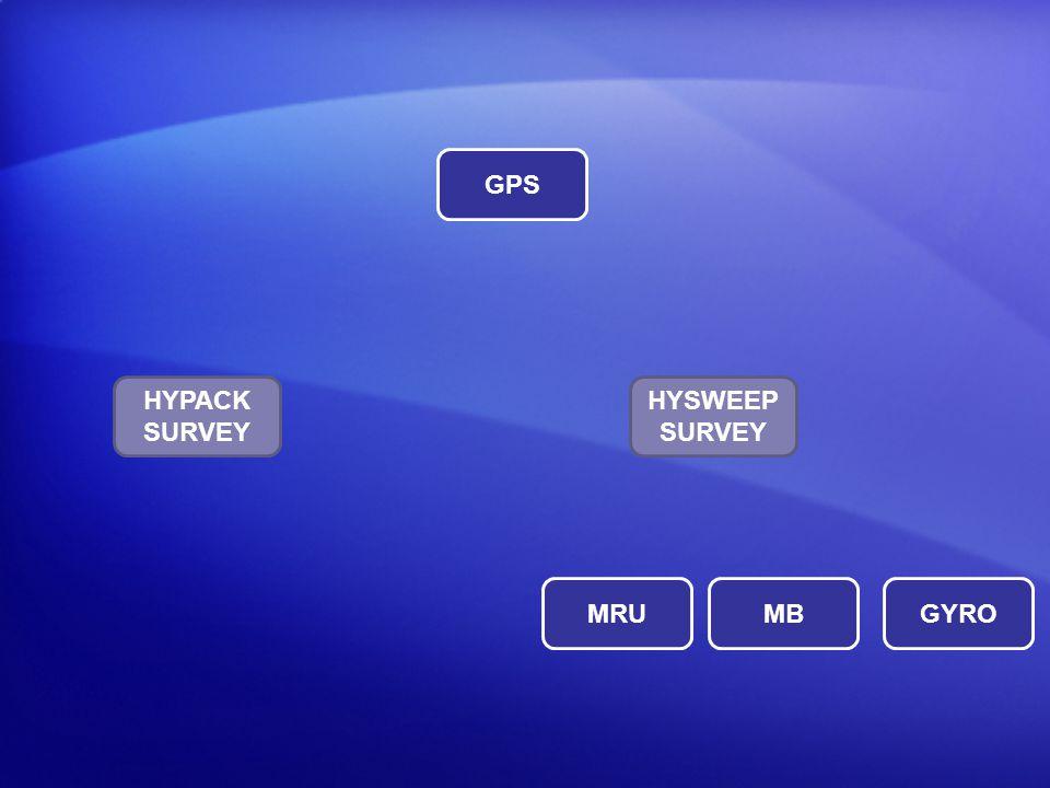 MRU, HDG, Nadir Depth POS, TIDE DRAFT Pos Time HDG MBHPR HYPACK SURVEY HYSWEEP SURVEY GPS MRUMBGYRO