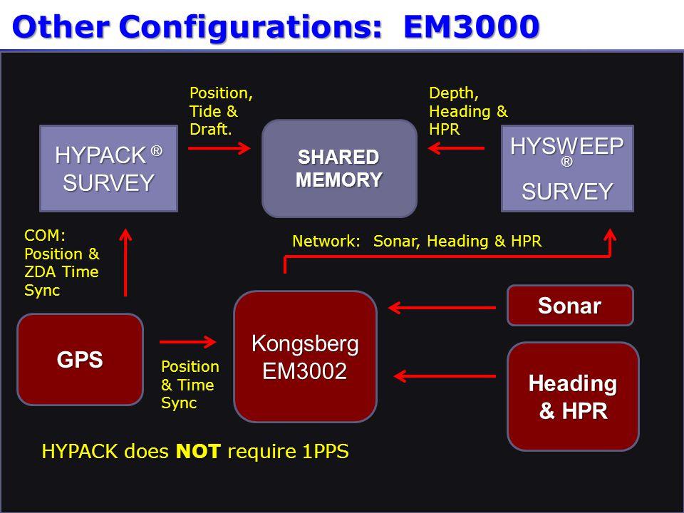 SHARED MEMORY Other Configurations: EM3000 HYPACK ® SURVEY HYSWEEP ® SURVEY Kongsberg EM3002 Sonar Position & Time Sync Position, Tide & Draft. Depth,