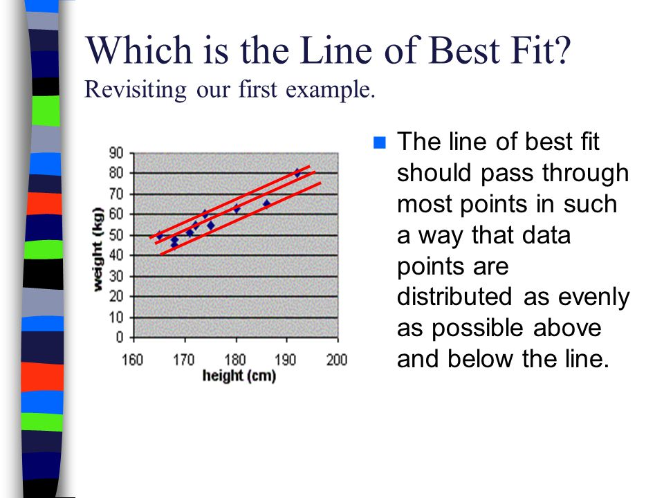 Which is the Line of Best Fit? Revisiting our first example. The line of best fit should pass through most points in such a way that data points are d