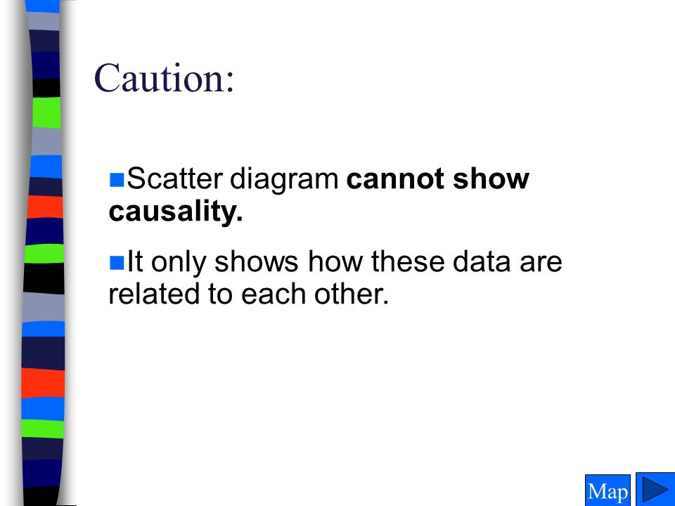 Caution: Scatter diagram cannot show causality. It only shows how these data are related to each other. Map