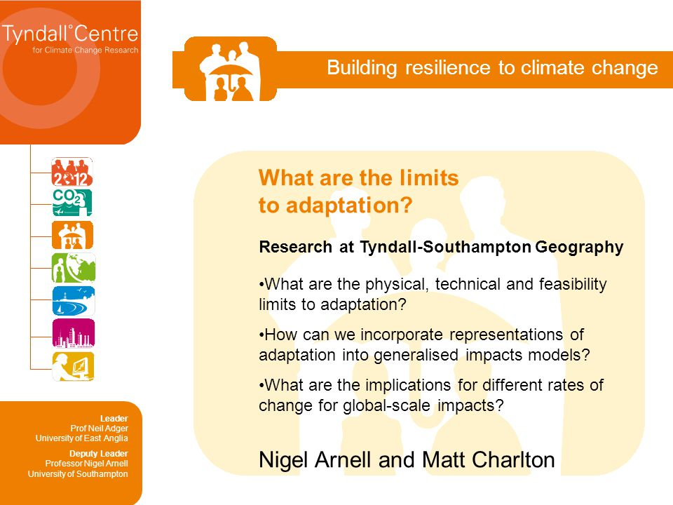Linkages Limits to adaptation Global-scale impacts Representing adaptation CIAS Climate change and water management in UK Case study QUEST Indicators Defra Fast Track+ Building Resilience