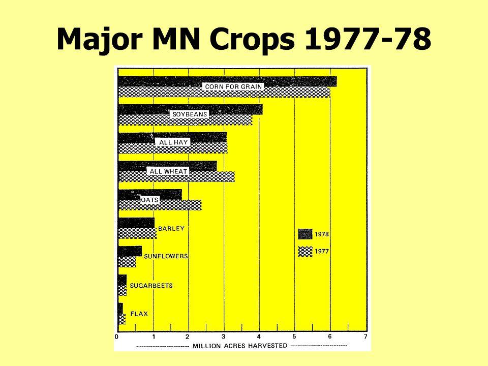Major MN Crops 1977-78