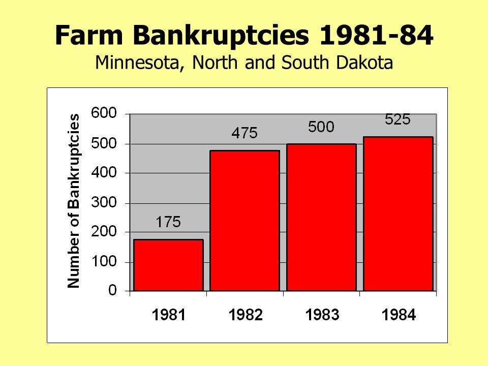 Farm Bankruptcies 1981-84 Minnesota, North and South Dakota