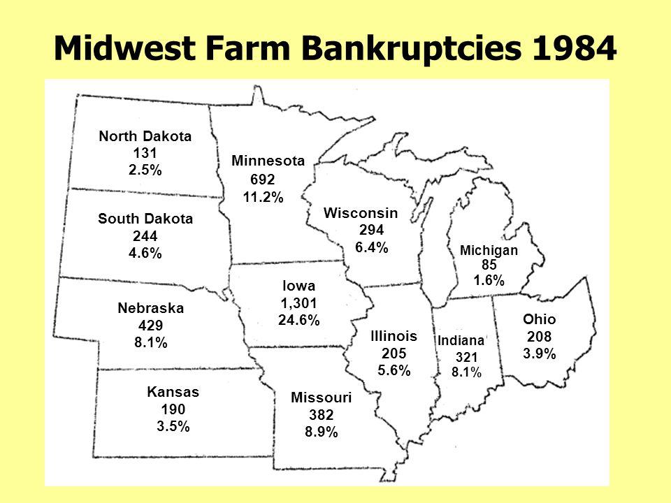 Midwest Farm Bankruptcies 1984 Ohio 208 3.9% North Dakota 131 2.5% South Dakota 244 4.6% Nebraska 429 8.1% Kansas 190 3.5% Missouri 382 8.9% Iowa 1,301 24.6% Minnesota 692 11.2% Wisconsin 294 6.4% Illinois 205 5.6% Indiana 321 8.1% Michigan 85 1.6%