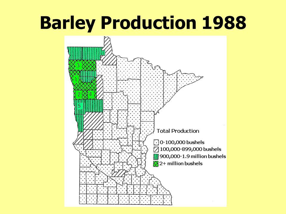 Barley Production 1988