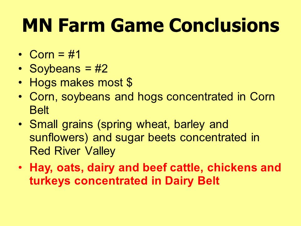 MN Farm Game Conclusions Corn = #1 Soybeans = #2 Hogs makes most $ Corn, soybeans and hogs concentrated in Corn Belt Small grains (spring wheat, barle