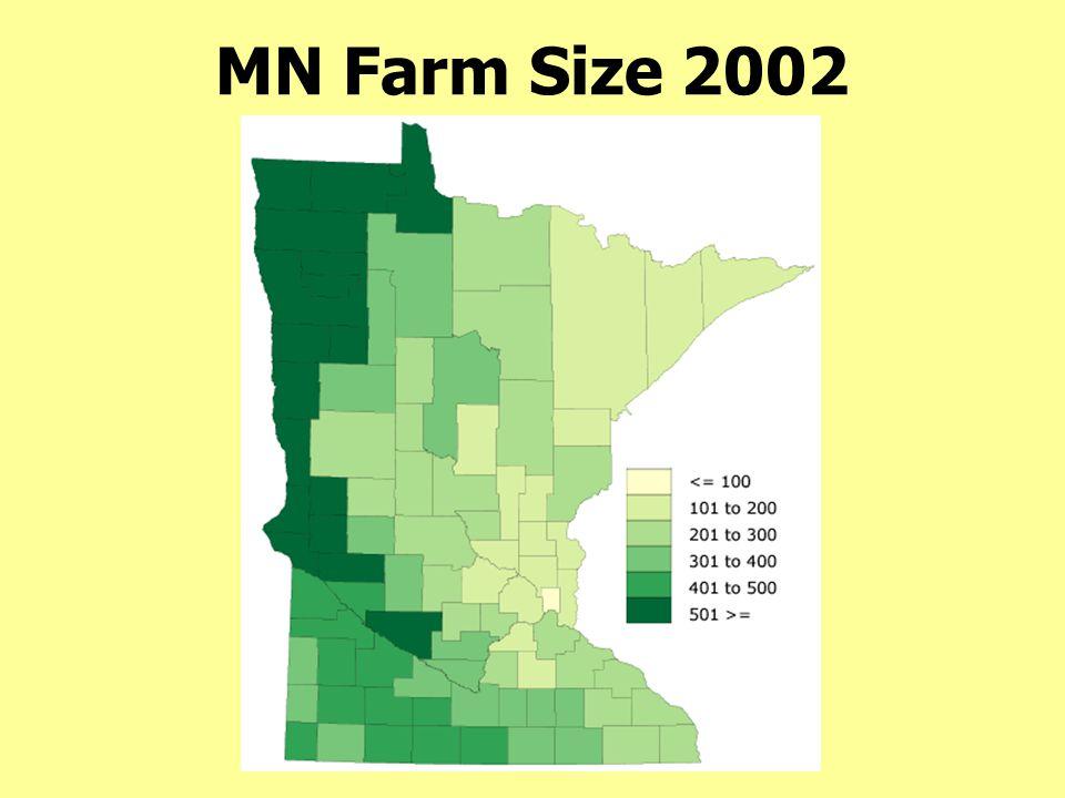 MN Farm Size 2002