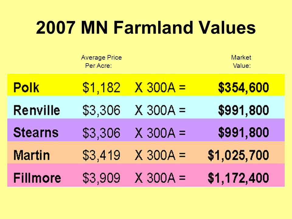 2007 MN Farmland Values Average Price Market Per Acre: Value: