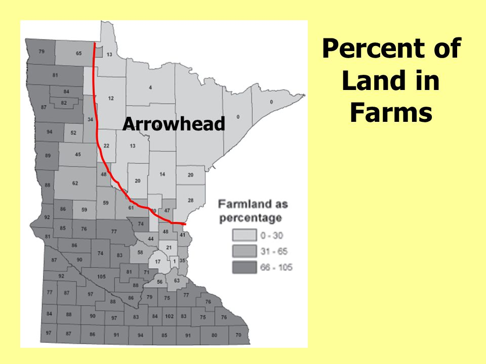 Percent of Land in Farms Arrowhead