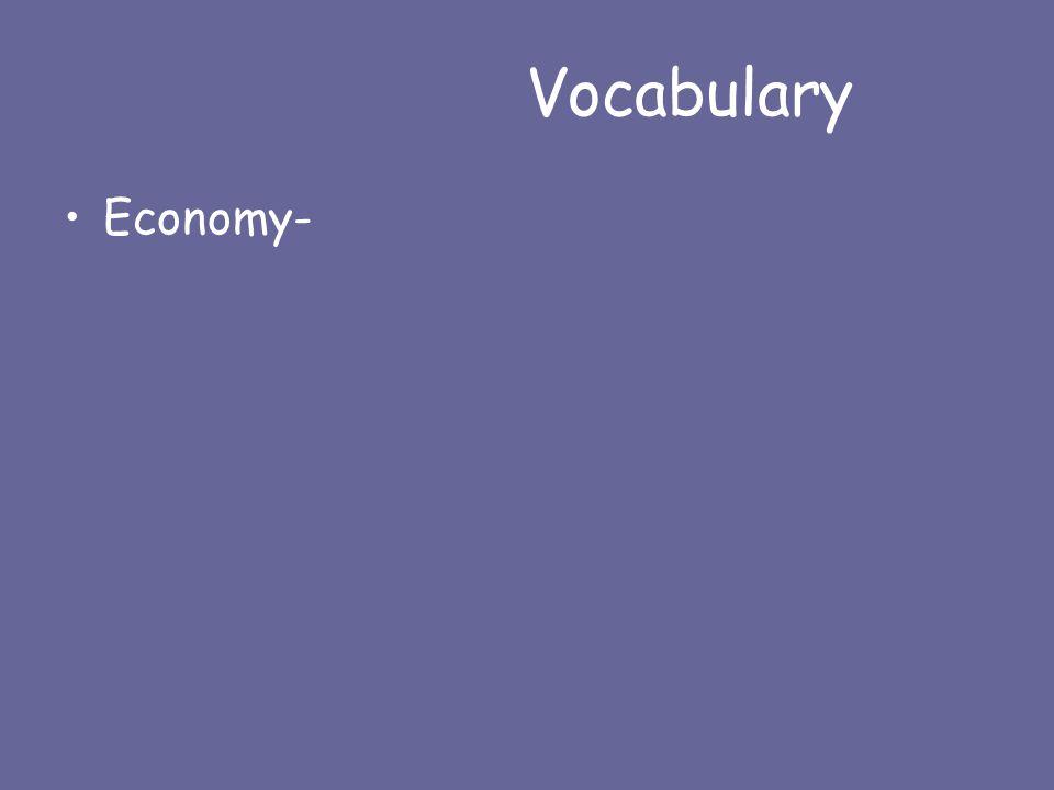 Vocabulary Economy-