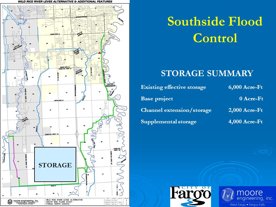 STORAGE SUMMARY Existing effective storage 6,000 Acre-Ft Base project 0 Acre-Ft Channel extension/storage 2,000 Acre-Ft Supplemental storage 4,000 Acre-Ft STORAGE Southside Flood Control