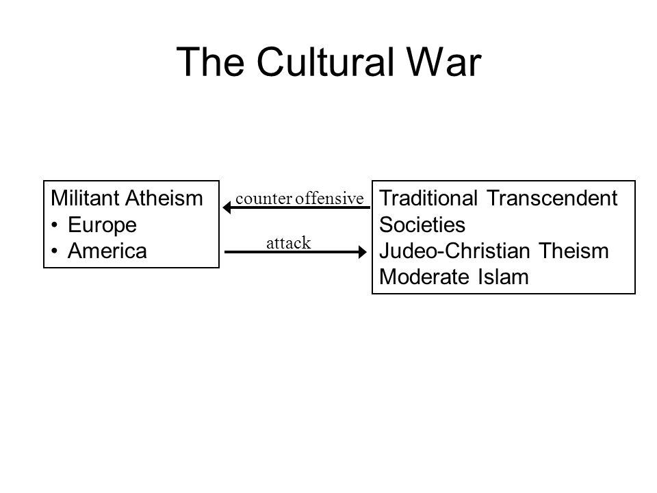 The Cultural War Militant Atheism Europe America Traditional Transcendent Societies Judeo-Christian Theism Moderate Islam counter offensive attack