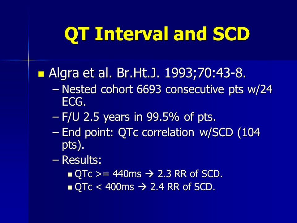 QT Interval and SCD Algra et al.Br.Ht.J. 1993;70:43-8.