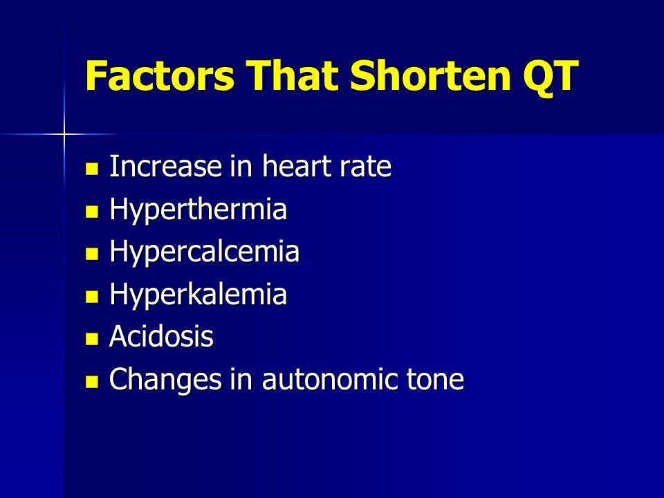 Factors That Shorten QT Increase in heart rate Increase in heart rate Hyperthermia Hyperthermia Hypercalcemia Hypercalcemia Hyperkalemia Hyperkalemia Acidosis Acidosis Changes in autonomic tone Changes in autonomic tone