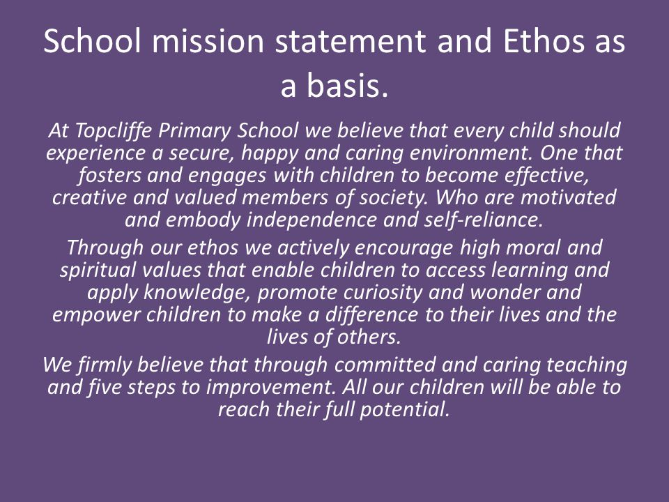 School mission statement and Ethos as a basis.
