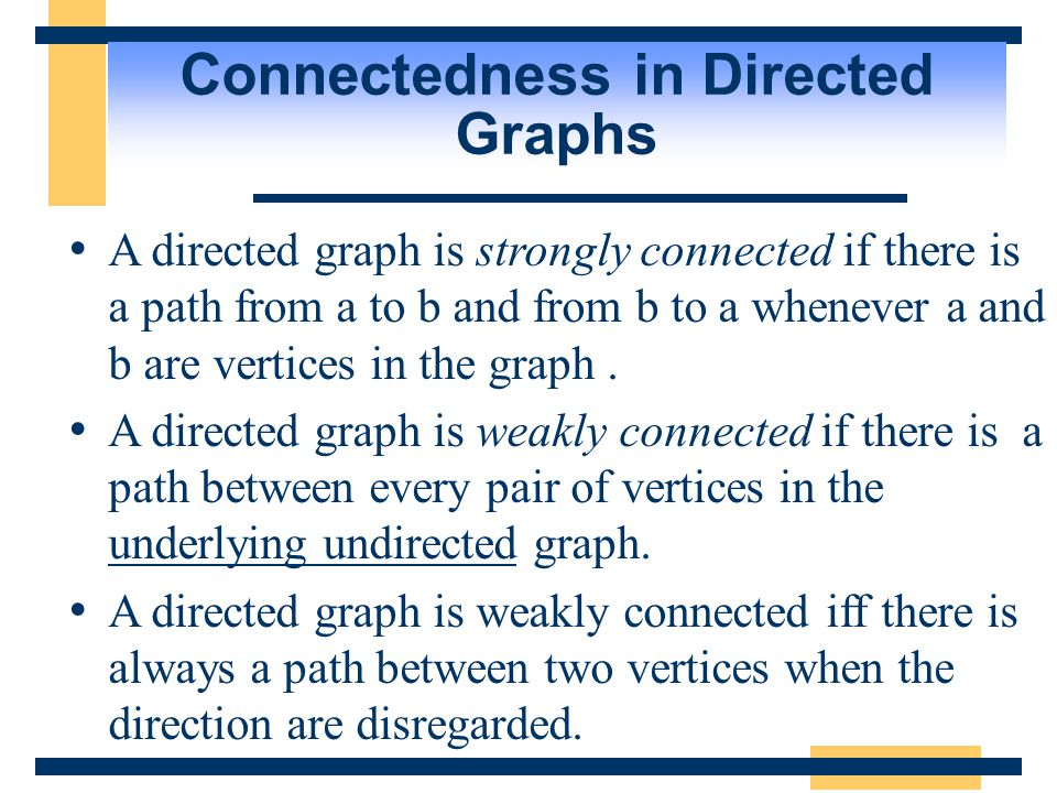 Connectedness in Directed Graphs A directed graph is strongly connected if there is a path from a to b and from b to a whenever a and b are vertices in the graph.