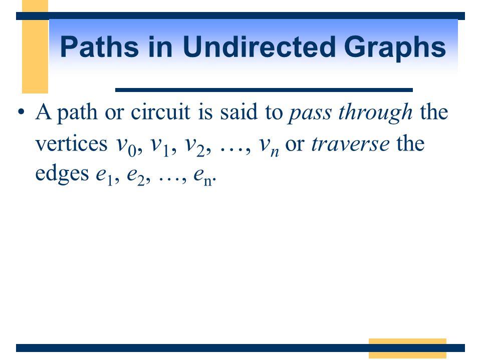 Example u 1, u 4, u 2, u 3 –Is it simple.–yes –What is the length.