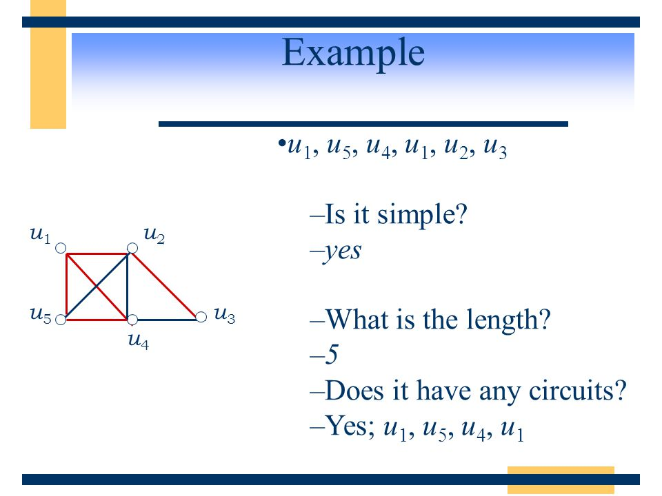 Example u 1, u 5, u 4, u 1, u 2, u 3 –Is it simple? –yes –What is the length? –5 –Does it have any circuits? –Yes; u 1, u 5, u 4, u 1 u 1 u 2 u 5 u 3