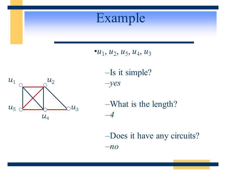 Example u 1, u 2, u 5, u 4, u 3 –Is it simple. –yes –What is the length.