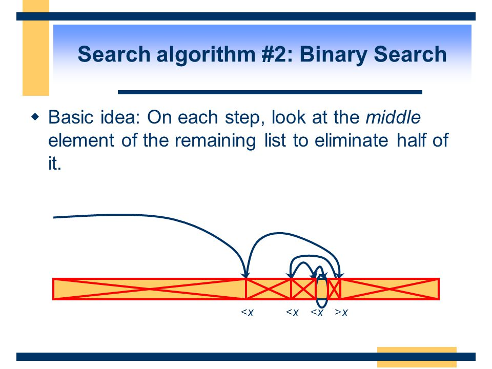 Search algorithm #2: Binary Search  Basic idea: On each step, look at the middle element of the remaining list to eliminate half of it.