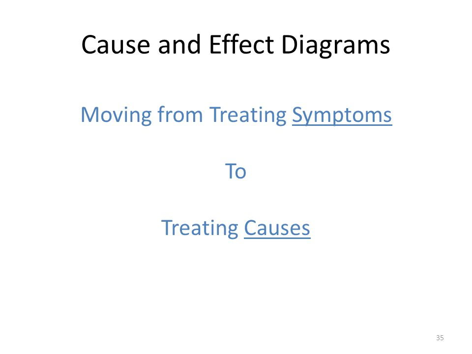 Cause and Effect Diagrams Moving from Treating Symptoms To Treating Causes 35