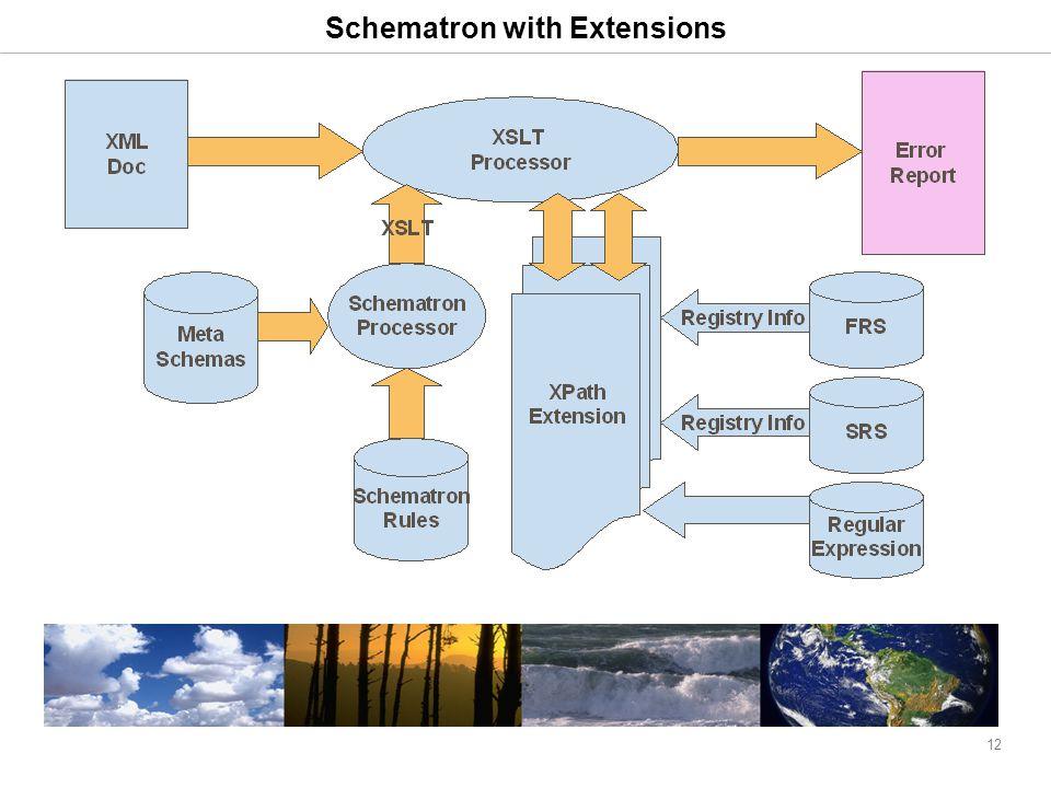 12 Schematron with Extensions