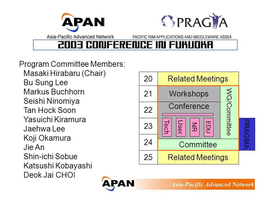 Program Committee Members: Masaki Hirabaru (Chair) Bu Sung Lee Markus Buchhorn Seishi Ninomiya Tan Hock Soon Yasuichi Kiramura Jaehwa Lee Koji Okamura Jie An Shin-ichi Sobue Katsushi Kobayashi Deok Jai CHOI Related Meetings Workshops WG/Committee Conference Committee Related Meetings 20 21 22 23 24 25 Tech User NR EDU PRAGMA