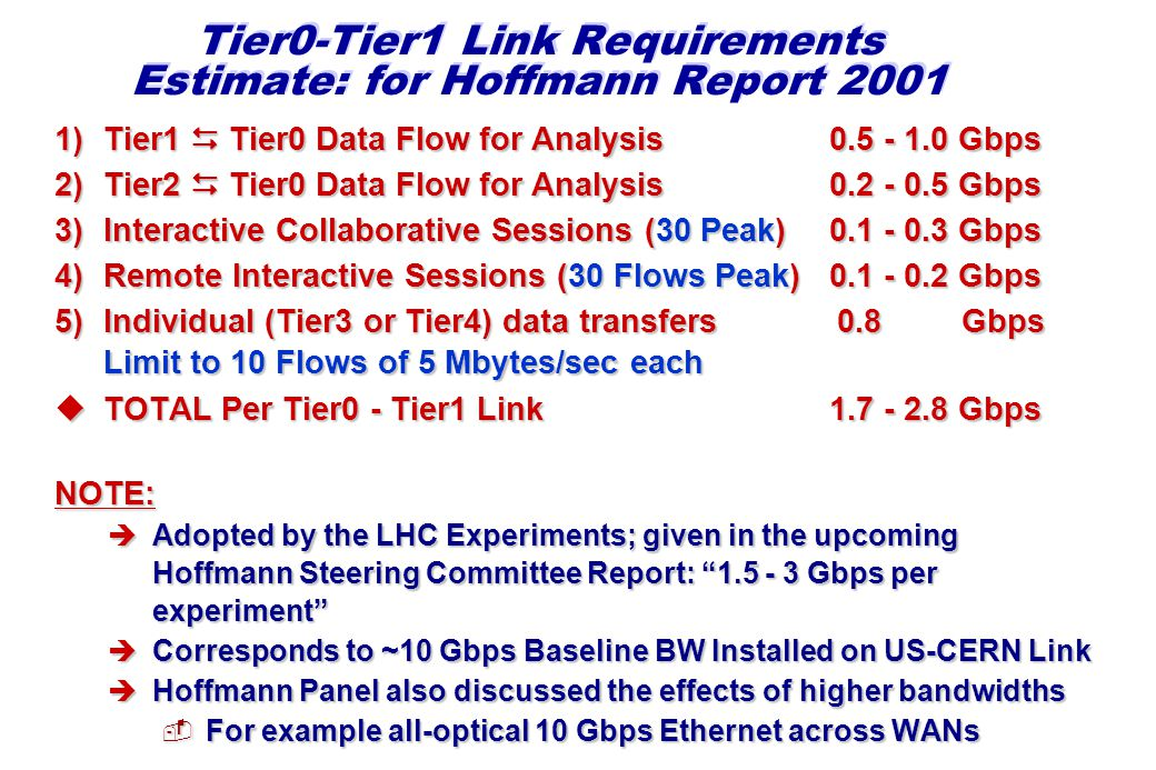 Tier0-Tier1 Link Requirements Estimate: for Hoffmann Report 2001 1)Tier1  Tier0 Data Flow for Analysis0.5 - 1.0 Gbps 2)Tier2  Tier0 Data Flow for Analysis0.2 - 0.5 Gbps 3)Interactive Collaborative Sessions (30 Peak) 0.1 - 0.3 Gbps 4)Remote Interactive Sessions (30 Flows Peak) 0.1 - 0.2 Gbps 5)Individual (Tier3 or Tier4) data transfers 0.8 Gbps Limit to 10 Flows of 5 Mbytes/sec each uTOTAL Per Tier0 - Tier1 Link1.7 - 2.8 Gbps NOTE: è Adopted by the LHC Experiments; given in the upcoming Hoffmann Steering Committee Report: 1.5 - 3 Gbps per experiment è Corresponds to ~10 Gbps Baseline BW Installed on US-CERN Link è Hoffmann Panel also discussed the effects of higher bandwidths ­ For example all-optical 10 Gbps Ethernet across WANs