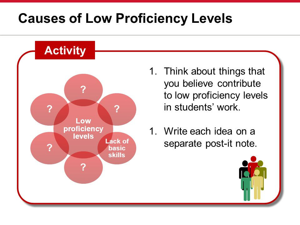 Causes of Low Proficiency Levels Activity Low proficiency levels ?.