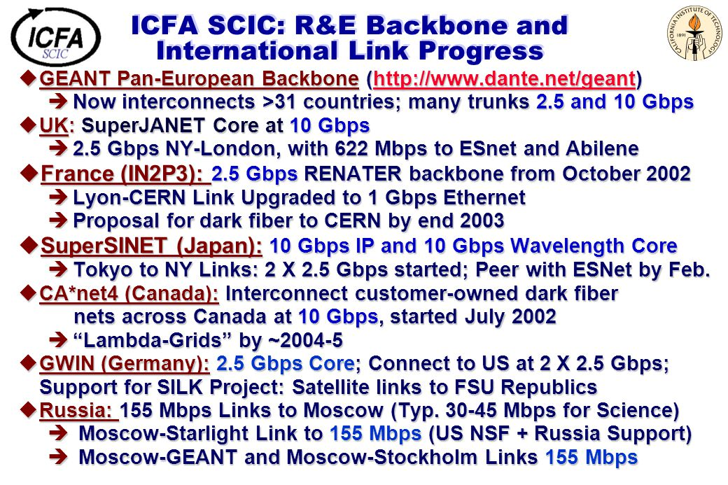 ICFA SCIC: R&E Backbone and International Link Progress uGEANT Pan-European Backbone (    èNow interconnects >31 countries; many trunks 2.5 and 10 Gbps uUK: SuperJANET Core at 10 Gbps è2.5 Gbps NY-London, with 622 Mbps to ESnet and Abilene uFrance (IN2P3): 2.5 Gbps RENATER backbone from October 2002 èLyon-CERN Link Upgraded to 1 Gbps Ethernet èProposal for dark fiber to CERN by end 2003 uSuperSINET (Japan): 10 Gbps IP and 10 Gbps Wavelength Core èTokyo to NY Links: 2 X 2.5 Gbps started; Peer with ESNet by Feb.