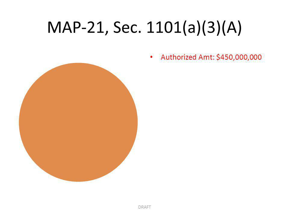 MAP-21, Sec. 1101(a)(3)(A) Authorized Amt: $450,000,000 DRAFT