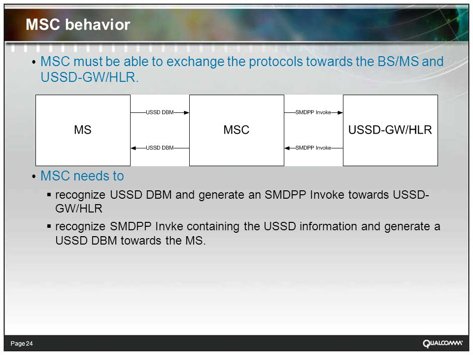 Page 24 MSC behavior MSC must be able to exchange the protocols towards the BS/MS and USSD-GW/HLR.